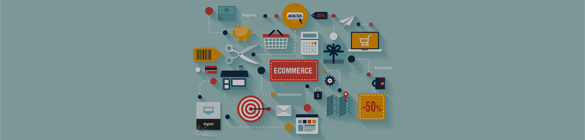 e commerce lifting