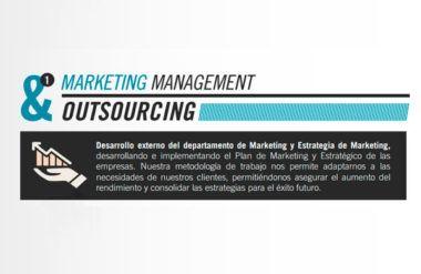 <!--:es-->Marketing Outsourcing: nuevos clientes<!--:-->